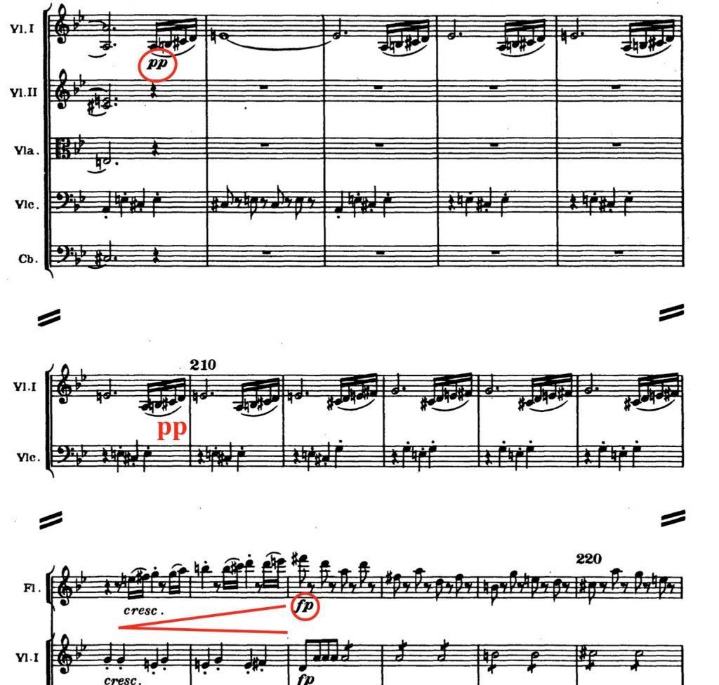 ベートーヴェン:交響曲第4番 第1楽章第204-220小節