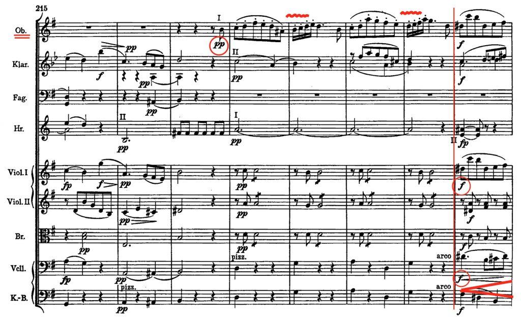 ヨハン・シュトラウス2世:喜歌劇「こうもり」序曲 第215-222小節