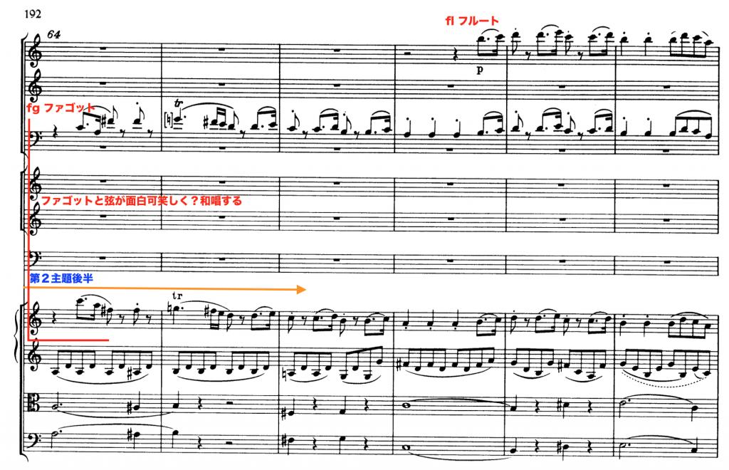 モーツァルト:交響曲第41番第1楽章64小節