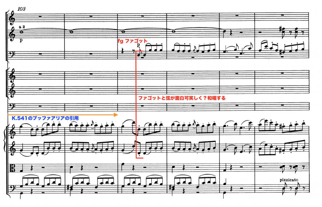 モーツァルト:交響曲第41番第1楽章103小節