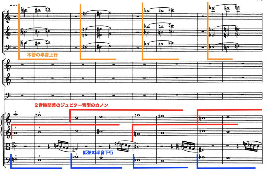 モーツァルト:交響曲第41番第4楽章第243小節