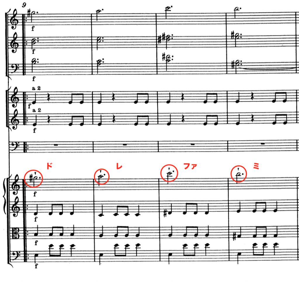 モーツァルト:交響曲第41番第3楽章トリオ9小節目