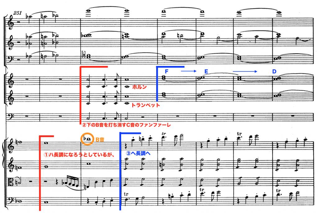 モーツァルト:交響曲第41番第2楽章第251小節目