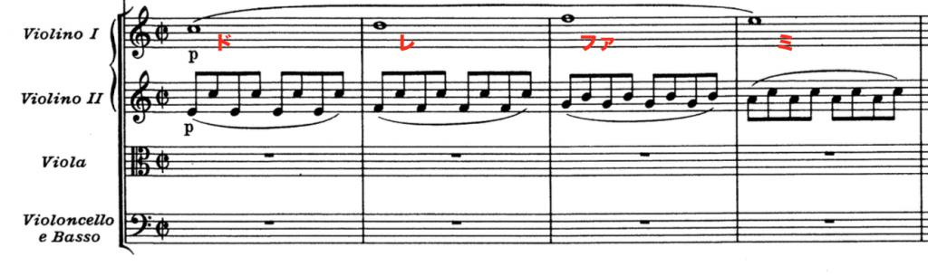モーツァルト:交響曲第41番第4楽章の冒頭