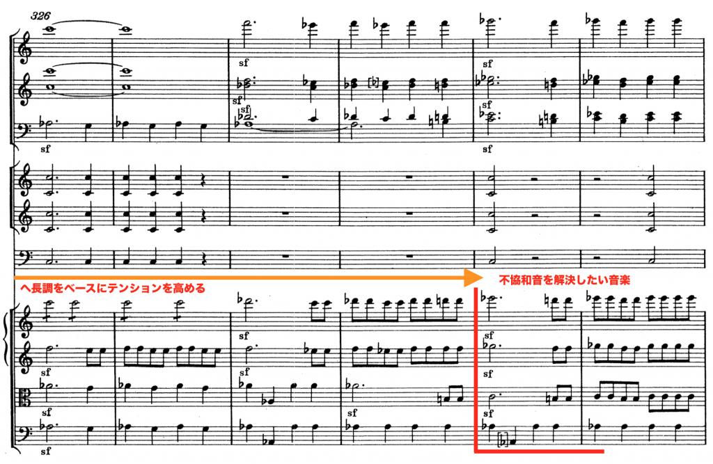 モーツァルト:交響曲第41番第2楽章第326小節目