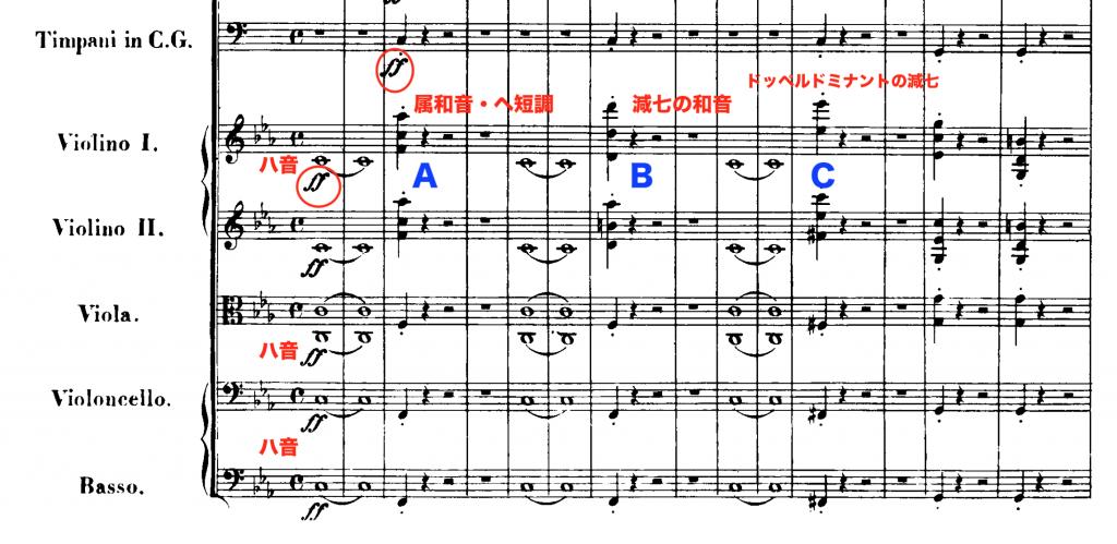 「コリオラン」序曲 冒頭