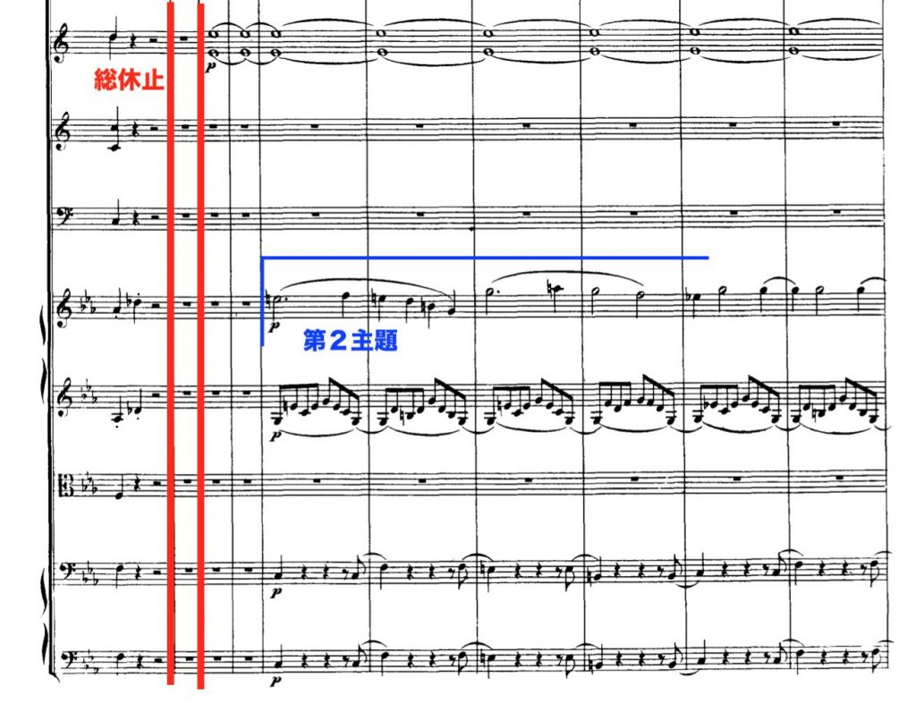 「コリオラン」序曲 240〜249小節 総休止の後に第2主題