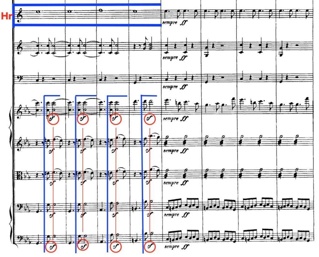 「コリオラン」序曲 266〜273小節 ホルンの裏で弦楽器のsfのアクセントをつけた裏拍リズム